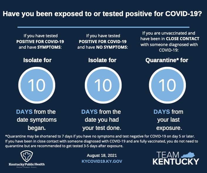 Have you been exposed to or tested positive for COVID-19?